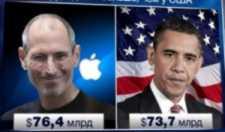 Apple и США