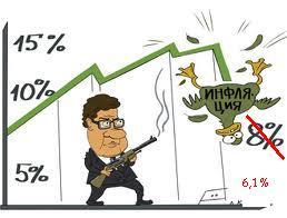 Инфляция - реальность или выдуманное